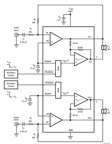 stereo audio power amplifier using lm4992