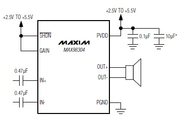 Class D amplifier electronic project using MAX98304