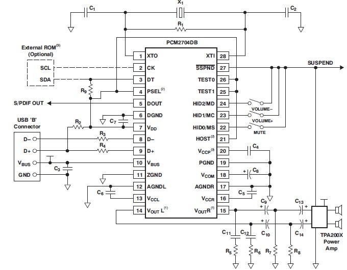Usb звуковая карта для ноутбука своими руками