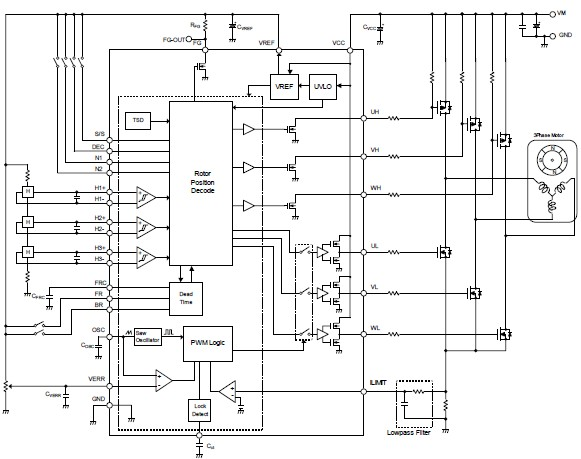 Three phase bldc motor driver for 3 phase dc motor controller