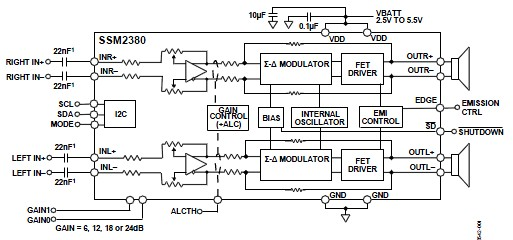 ssm stereo classd audio amplifier electronic project, wiring diagram