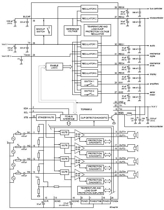 tdf8551j audio power amplifier