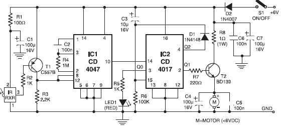 motor controller using infrared remote