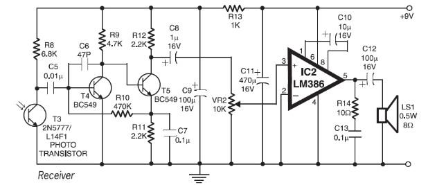Laser receiver / for construction equipment positioning - LS-B110W ...