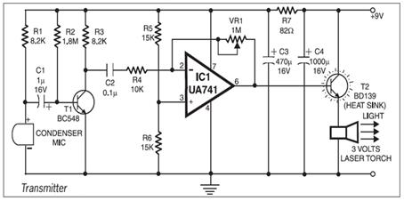 Rf Circuit Design Basics besides Ultrasonic Distance Measurement likewise Laser Torch Audio Transmitter Receiver besides TM 11 5820 890 10 3 38 together with Tesla Energy Receiver. on transmitter and receiver design
