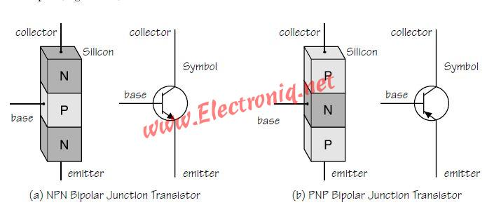 Bipolar transistor symbol