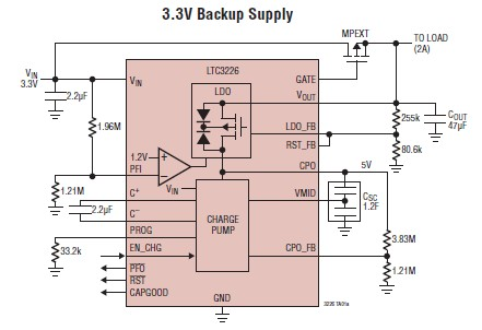 supercapacitor charger using LTC3226