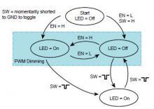 A6269 automotive LED driver state diagram